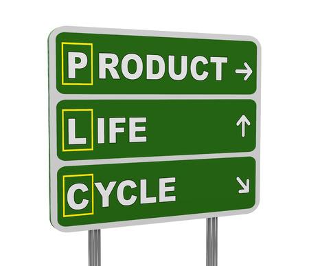 ciclo de vida: 3d ilustración de letrero verde del acrónimo plc - ciclo de vida del producto Foto de archivo