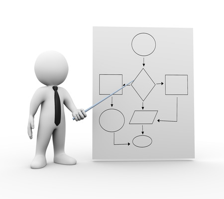 3d Illustration of man pointing to strategy flow chart diagram. 3d rendering of human character illustration