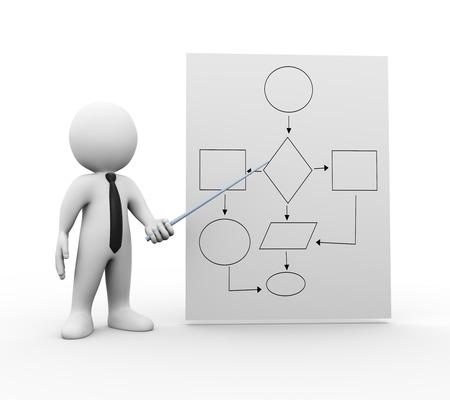 human character: Illustrazione 3D di uomo che punta a diagramma di strategia di diagramma di flusso. Rendering 3D di carattere umano
