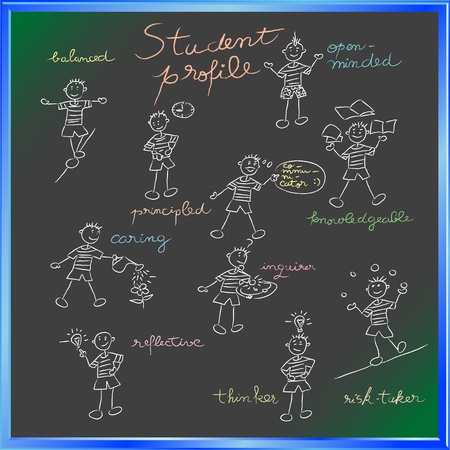knowledgeable: hand drawn children composition for international school, student profile chalk doodles set  Illustration