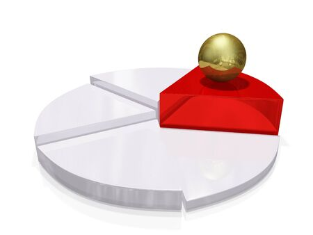 market share: A 3D illustration of a red and white growth pie chart with the final tallest sector in red color and a gold sphere or ball placed on it. Ideal for use in unique business growth or earnings concepts like market share and profits.