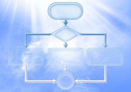 Vider utilisation diagramme de flux de tableau pour la programmation