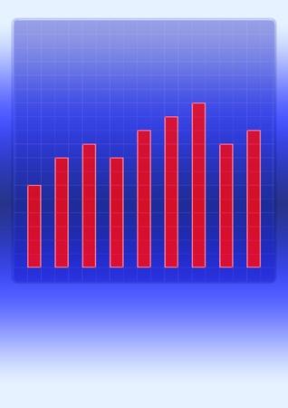 The histogram of development of business photo