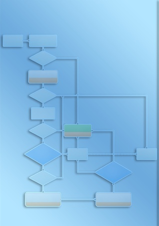 flow chart programming process photo