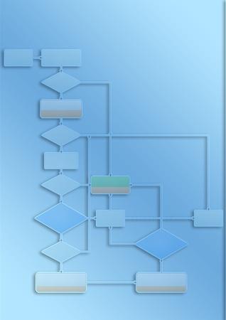flow chart programming process photo