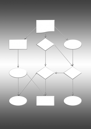 Empty flow chart diagram use for programming photo