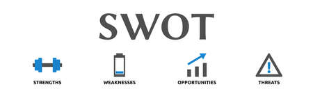"Banner on the topic: ""SWOT"" (Strengths, Weaknesses, Opportunities, Threats) with symbols. Isolated against a white background."