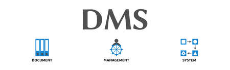 DMS. Banners with icons and keywords. Document, management, system. Isolated against a white background.