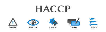 HACCP (Hazard Analysis and Critical Control Points). Banners with icons and keywords. Hazard, Analysis, Critical, Control, Points. Isolated against a white background.