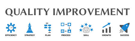 Quality improvement. Banners with icons and keywords. Efficiency, Strategy, Plan, Process, Skill, Growth, Success. Isolated against a white background.