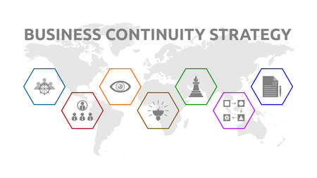 Business Continuity Strategy. Banner with icons. Management, Organization, Analysis, Resilience, Strategy, Procedures, Test.
