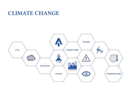 Climate change. Banner with icons. Co2, Disaster, Flood, Forest Fire, Storm, Temperature.