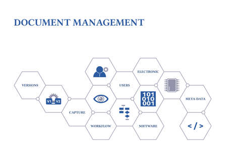 Document management. Banner with icons. Versions, Capture, Workflow, Users, Electronic, Software, Meta-Data.