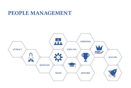 People management. Banner with icons. Attract, Motivate, Train, Educate, Empower, Reward, Success.