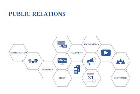Public relations. Banner with icons. Communication, Internet, Print, Radio & TV, Social Media, Customers. Archivio Fotografico