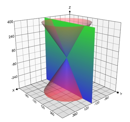 Conic Sections: Intersecting Lines with Grid Stok Fotoğraf