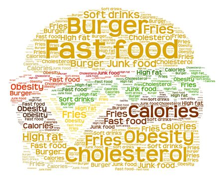 no food: Fast Food danger word cloud