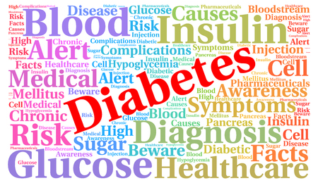 complications: Diabetes word cloud