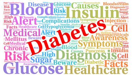 diabetes mellitus: Diabetes word cloud