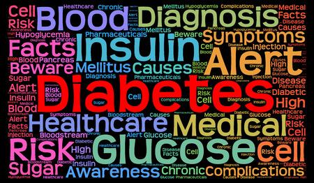metabolic disease: Diabetes word cloud