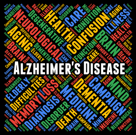 alzheimer's: Alzheimers disease word cloud