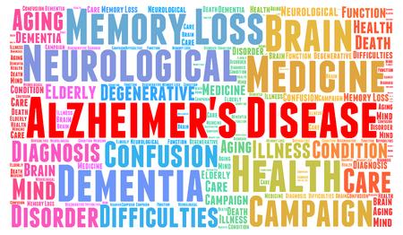 Alzheimer's disease word cloud