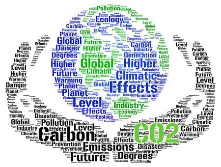 CO2 concetto della nube di parola