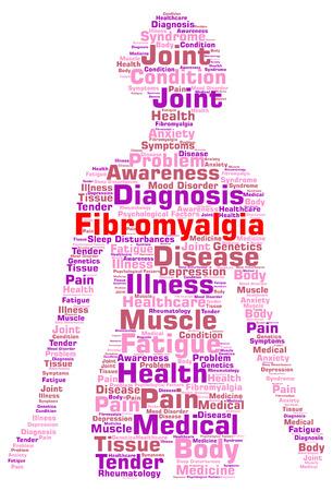 Fibromyalgia 단어 구름 개념 스톡 콘텐츠