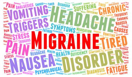 migraine: Migraine word cloud concept