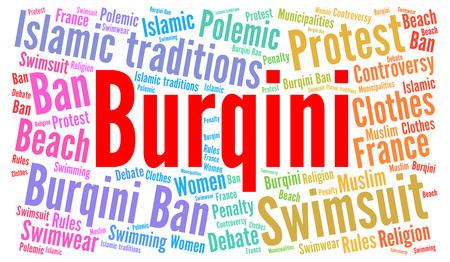 controversy: Burqini word cloud concept