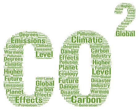 co2: CO2 word cloud concept