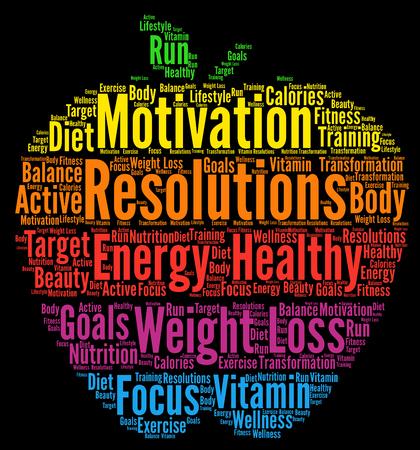motivations: Resolutions health diet word cloud