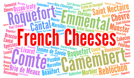 French cheeses word cloud Stock Photo