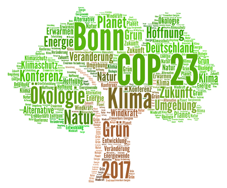 COP 23 in Bonn word cloud with german text