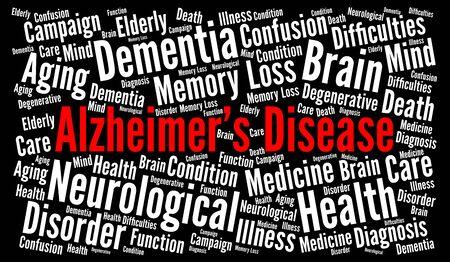 Alzheimers disease word cloud