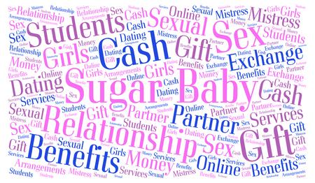 Sugar baby word cloud