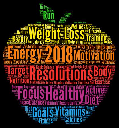 Healthy resolutions 2018 word cloud
