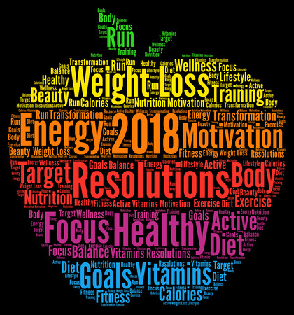 Healthy resolutions 2018 word cloud