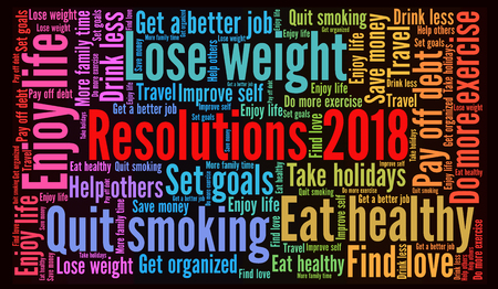 Resolutions 2018 word cloud