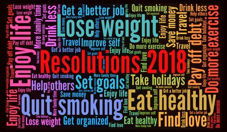 Resolutions 2018 word cloud