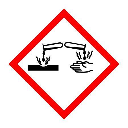 Pictogram for corrosive substances