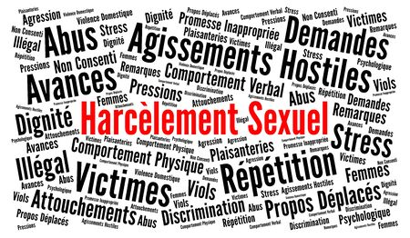 Sexual harassment word cloud concept in french language
