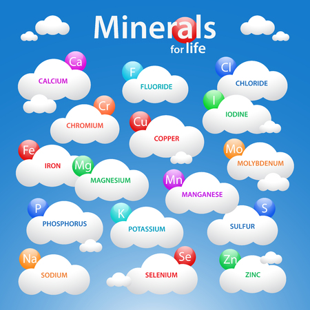 Medical minerals background with common names. Capsule pharmaceutical illustration with sky and clouds.