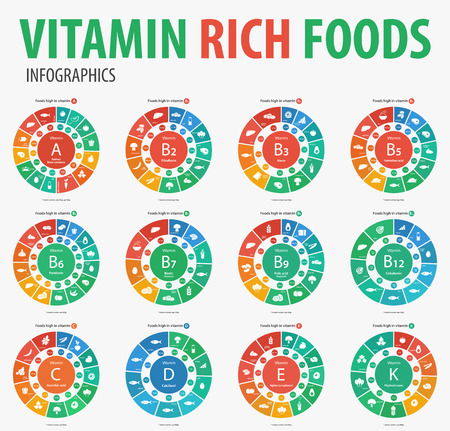 Vitamin rich foods infographics. illustration.