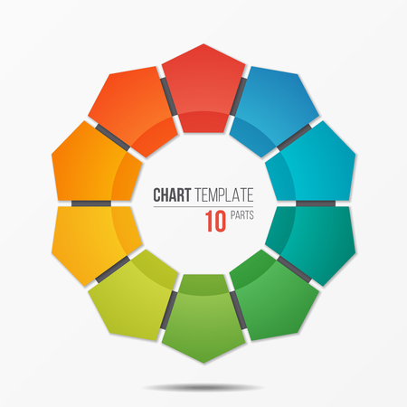 Polygonal circle chart infographic template with 10 parts