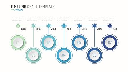 Tijdlijn grafiek info-grafische sjabloon voor gegevensvisualisatie.