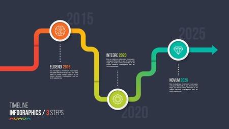 타임 라인 또는 마일스톤의 세 가지 단계로 이루어진 차트. 일러스트
