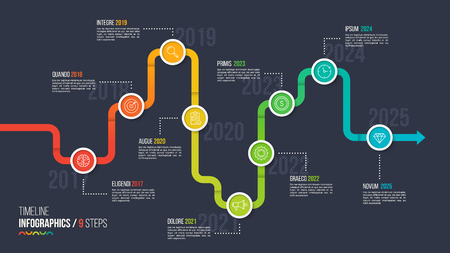 Nine steps timeline or milestone infographic chart.