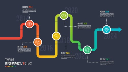 Six steps timeline or milestone infographic chart. 向量圖像