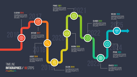 Ten steps timeline or milestone infographic chart. 矢量图像